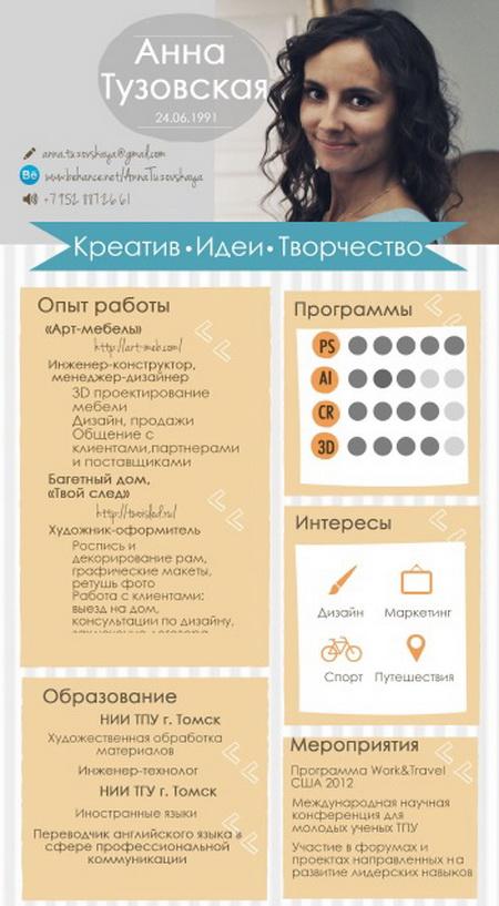 CV (2)