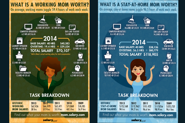 info-mom-worth