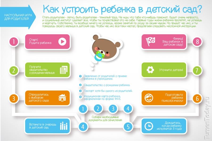 infografika-dlya-detey