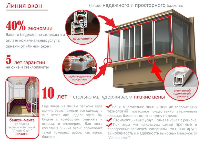 vynos-balkona-2 (2)